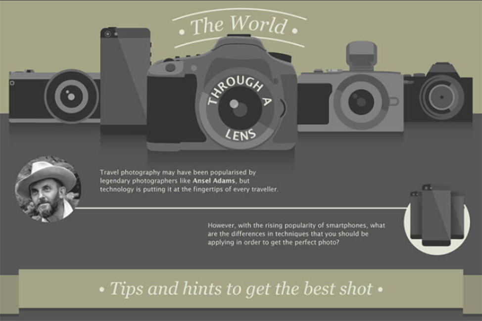 world through lens infographic fairmont hotels