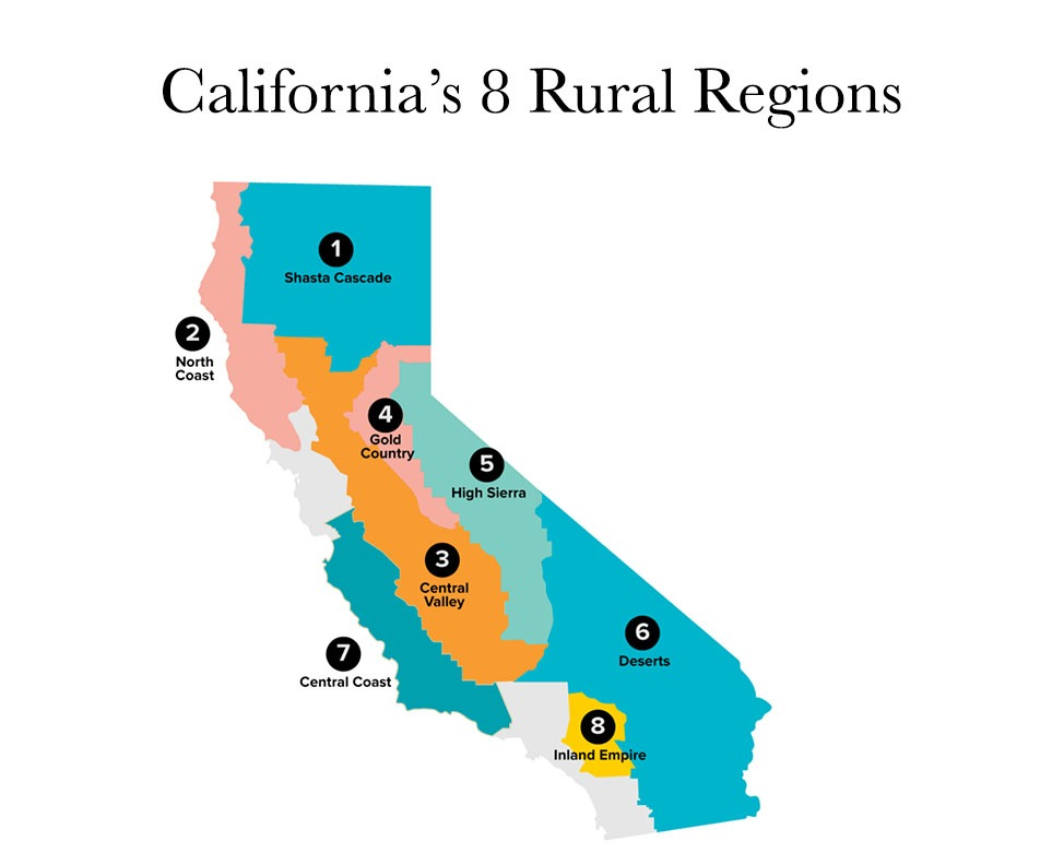 Visiting Central Valley – One of California's 8 Rural Regions